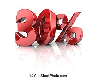 százalék, harminc