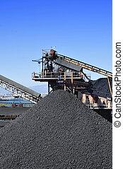 szén iparág