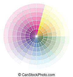 szín, gördít