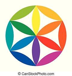 szín, gördít, és, előállítás, közül, a, befest