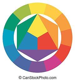szín, gördít, befest, tizenkettő