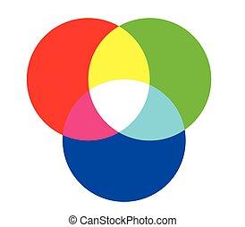 szín, gördít, rgb