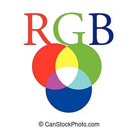 szín, rgb, fogalom, tervezés