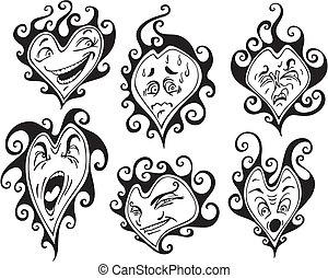 szív alakzat, arc