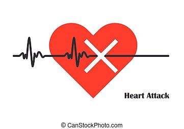 szív, arány, Támad, érverés