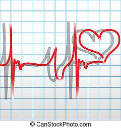 szívdobbanás