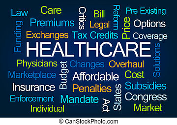 szó, felhő, healthcare