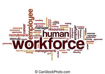 szó, workforce, felhő