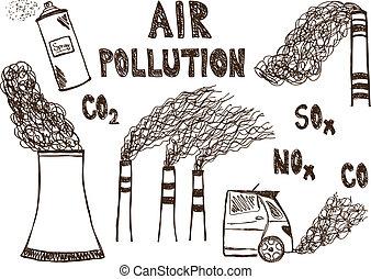 szórakozottan firkálgat, légszennyeződés