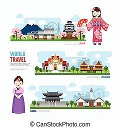 szablon, punkt orientacyjny, gmach, podróż, ilustracja, korea, japonia, infographic., tajlandia, projektować, wektor, azja, pojęcie