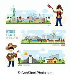 szablon, punkt orientacyjny, kanada, podróż, ilustracja, usa, meksyk, na wolnym powietrzu, infographic., wektor, projektować, pojęcie