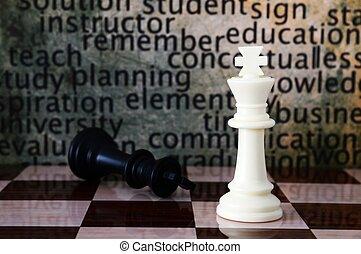 szachy, pojęcie