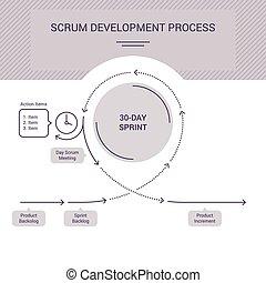 szary, sprint., różny, ilustracja, wektor, wyobrażenia, simplistic, odpoczynek, scrum, strategia, print., rusztowanie, linearny, tabela, pojęcie
