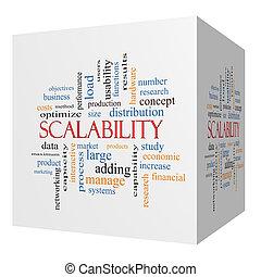sześcian, słowo, scalability, pojęcie, chmura, 3d
