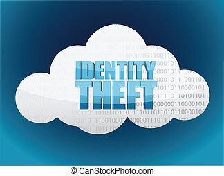 személyazonosság, sima, lopás, felhő, ikon
