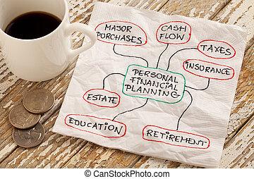 személyes, palnning, anyagi