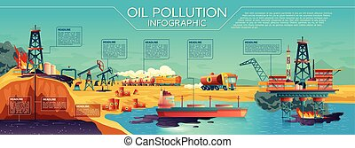 szennyezés, iparág, vektor, olaj, infographics