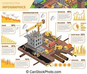 szerkesztés, infographics, isometric, épület