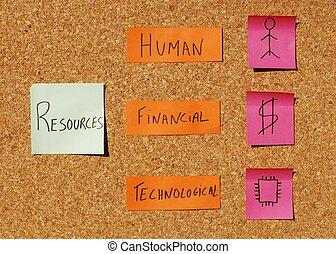szervezési, fogalom, erőforrás