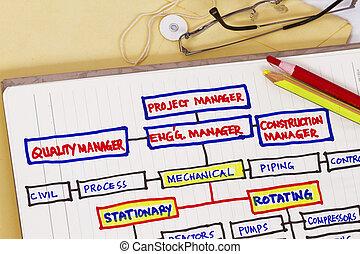 szervezési táblázat