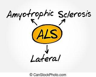 szklerózis, amyotrophic, -, betűszó, orvosi fogalom, mint, oldalsó