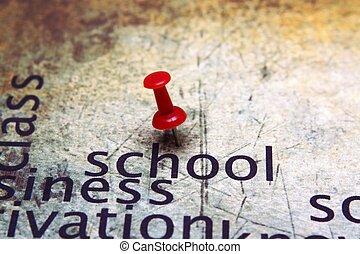 szkoła, pojęcie