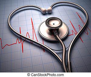 sztetoszkóp, szív alakzat