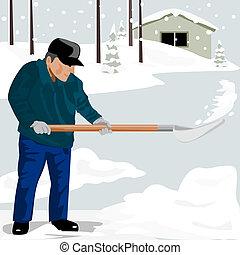 szuflując, śniegowy człowiek