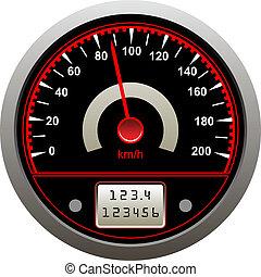 szybkościomierz, ikona