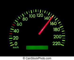 szybkościomierz