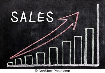 tábla, táblázatok, értékesítések, kréta, írott, növekedés