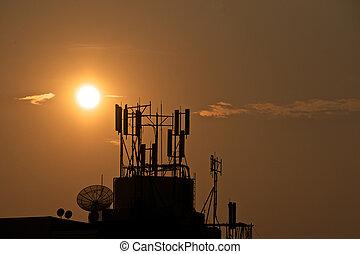 tál, mellékbolygó, napnyugta