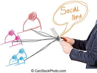 társadalmi, média, fogalom