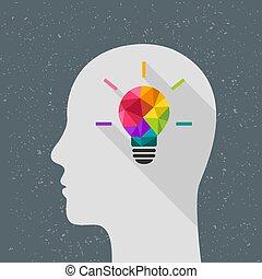 tänkande, begrepp, skapande
