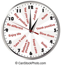 tänkande, positiv, motivational, meddelanden, klocka