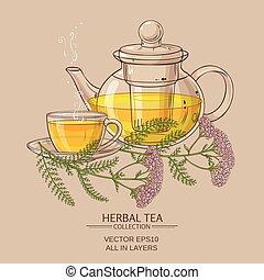 té, tetera, milenrama, taza