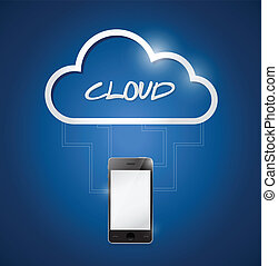 téléphone, connecté, conception, illustration, cloud.