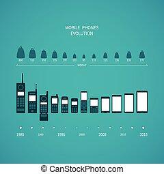 téléphone portable, évolution, vecteur, concept, dans, plat, style