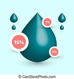 téma, infographic, kőolaj, olaj