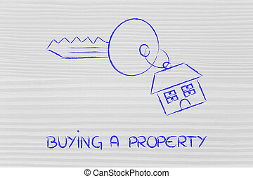 tényleges, eladás, birtok, piac, saját vásárol