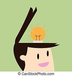 tête, idées, business