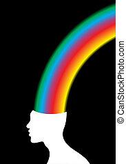 tête, idées