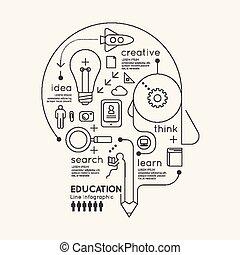 tête plate, illustration., crayon, contour, concept.vector,...