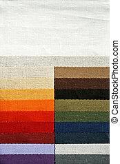 têxtil, espectro