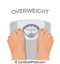 túlsúlyú, emberi, noha, kövér, lábak, képben látható, mérleg, elszigetelt, képben látható, white.