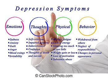 tünetek, depresszió