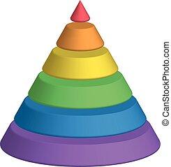 tęcza, piramida, płatowaty, widmo, ilustracja, wielobarwny, wektor, 6, cone., layers., stożkowaty, 3d