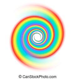 tęcza, spirala, widmo