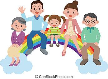 tęcza, szczęśliwa rodzina, posiedzenie