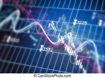 tőzsdepiac, ábra